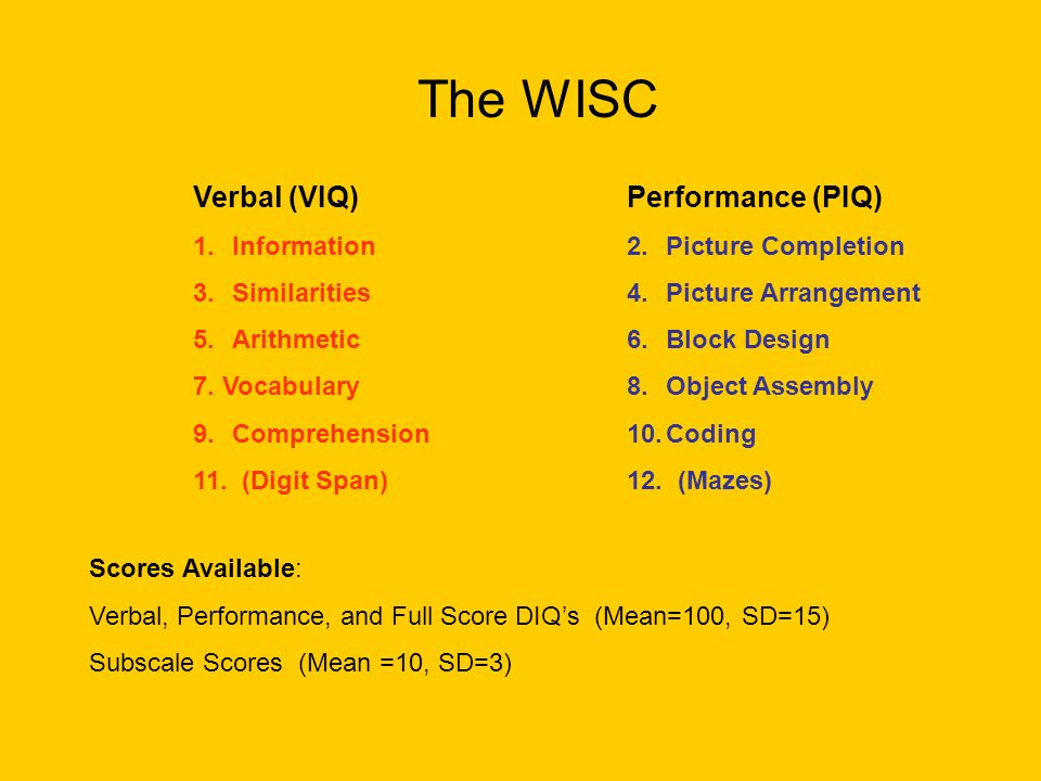 The WISC Verbal (VIQ) Performance (PIQ) Information Similarities