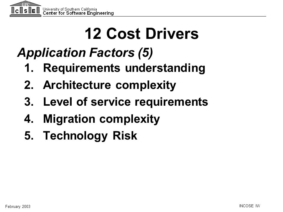 12 Cost Drivers Application Factors (5) Requirements understanding