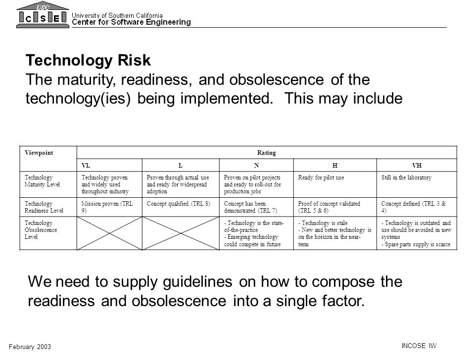 Technology Risk The maturity, readiness, and obsolescence of the technology(ies) being implemented. This may include.