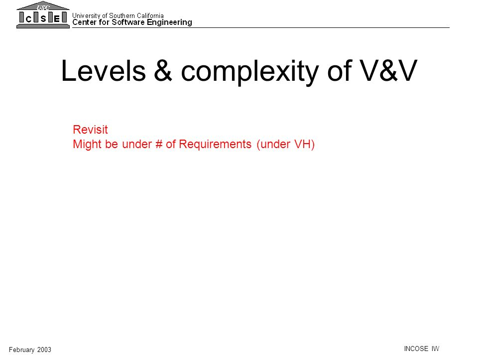 Levels & complexity of V&V