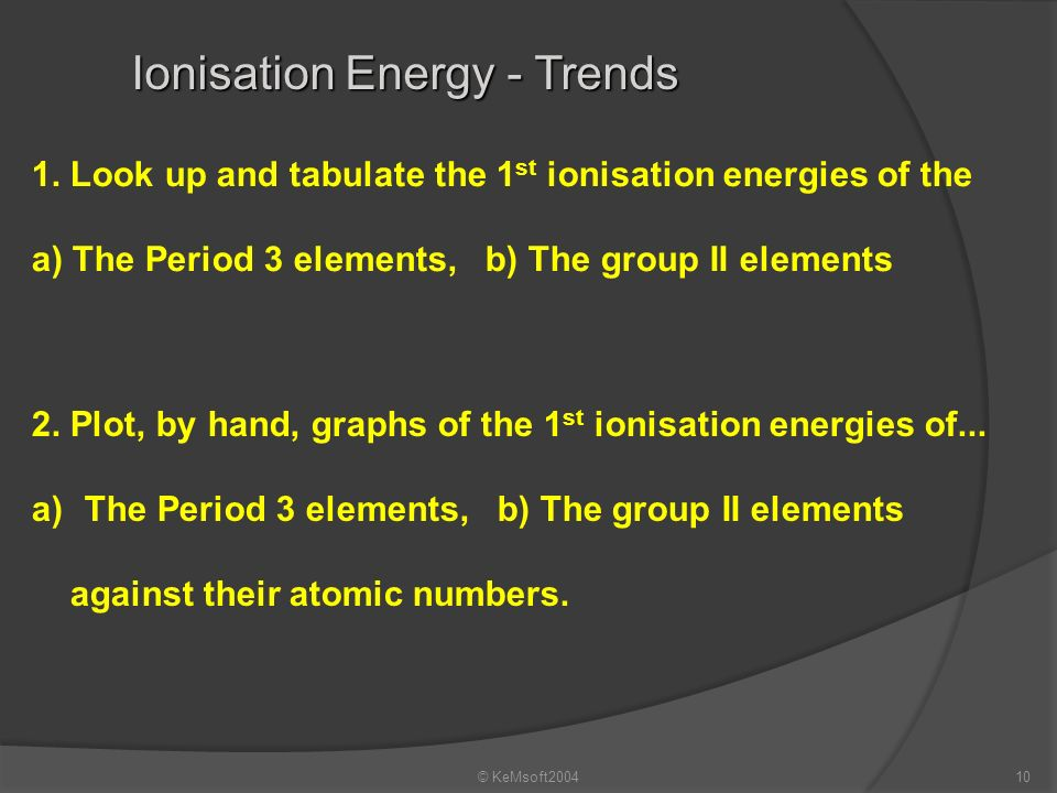 Ionisation Energy - Trends