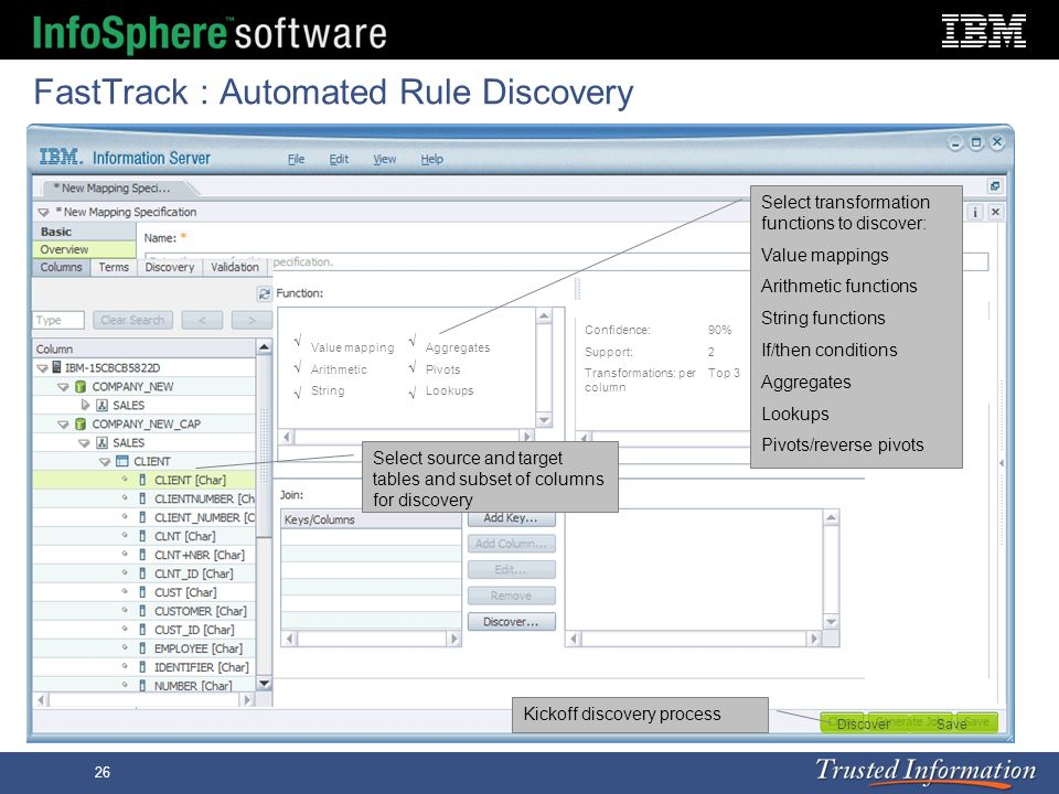 FastTrack : Automated Rule Discovery