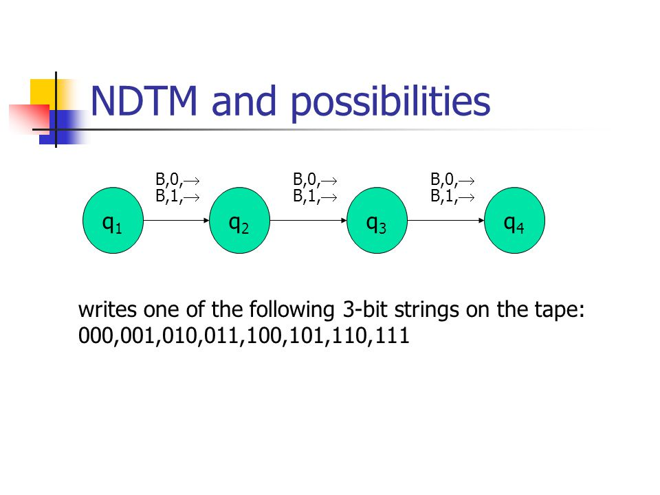 NDTM and possibilities