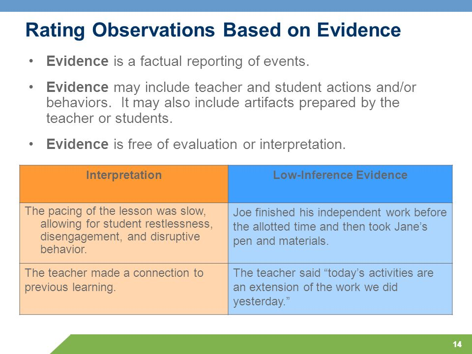 Rating Observations Based on Evidence