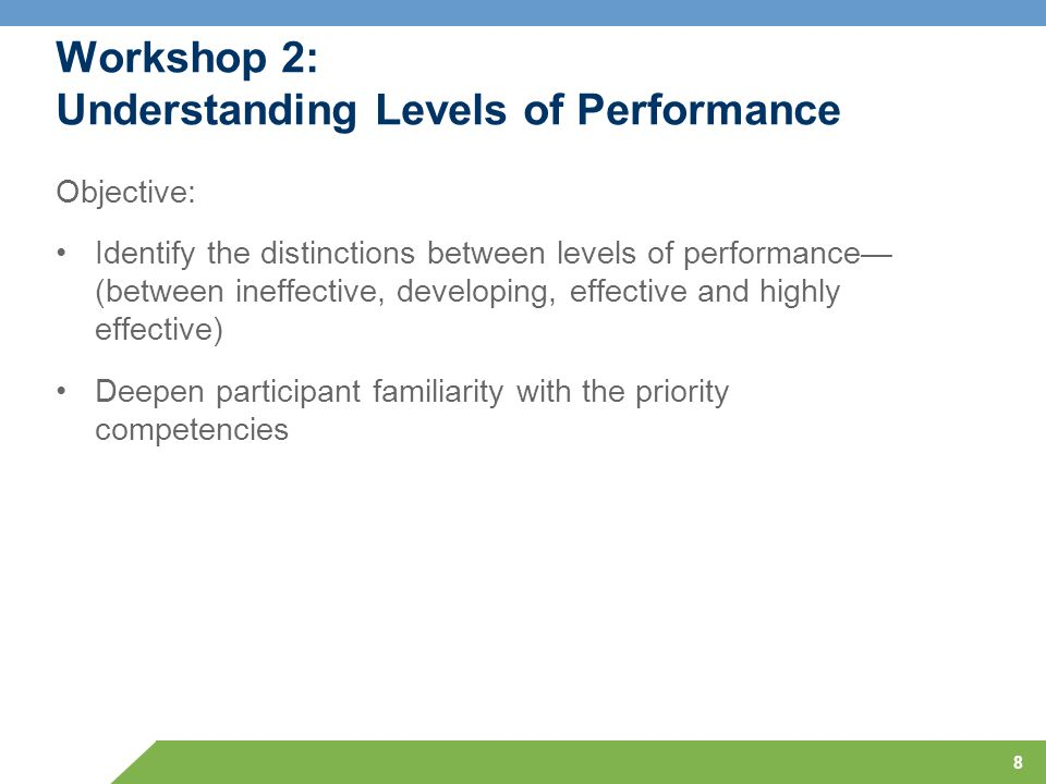 Workshop 2: Understanding Levels of Performance