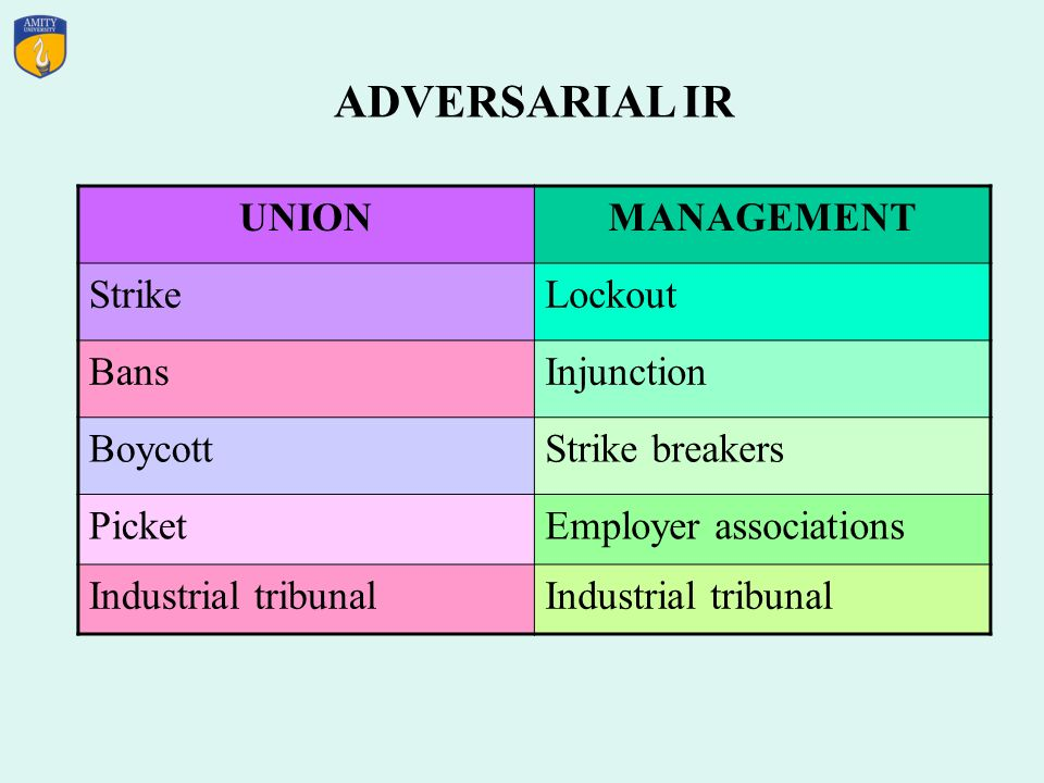 ADVERSARIAL IR UNION MANAGEMENT Strike Lockout Bans Injunction Boycott