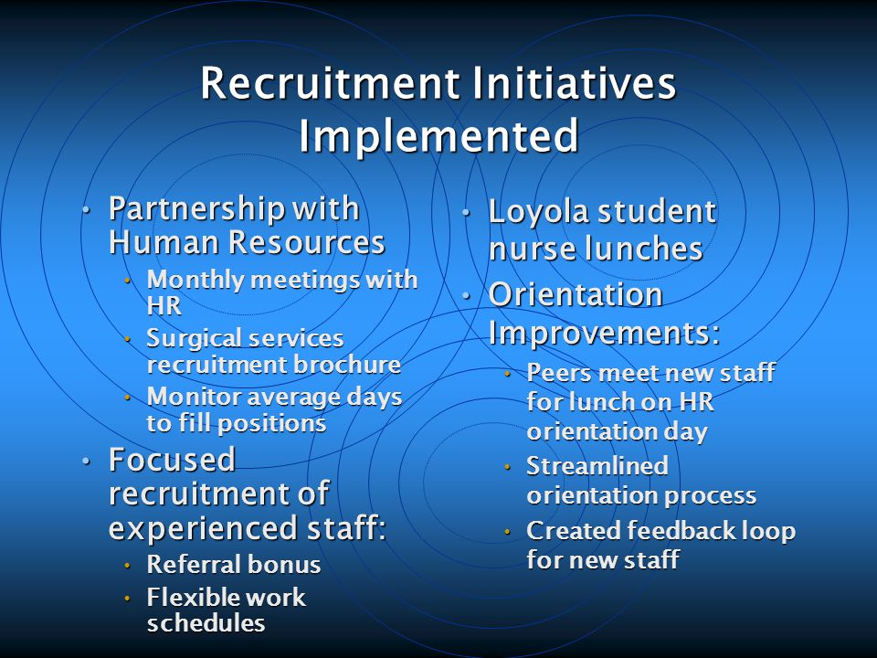 Recruitment Initiatives Implemented
