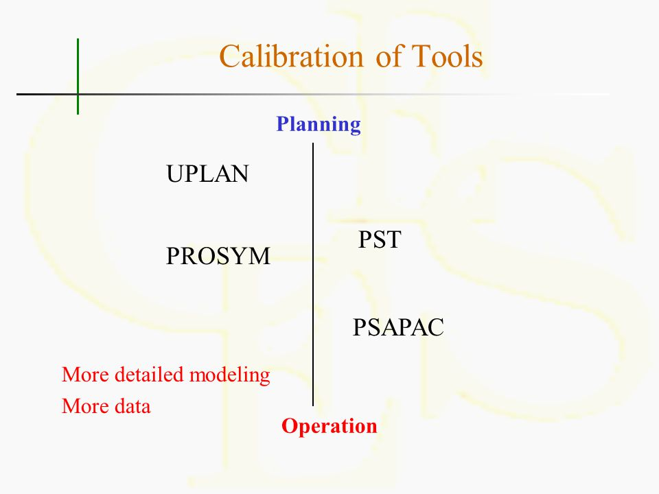 Calibration of Tools UPLAN PST PROSYM PSAPAC Planning