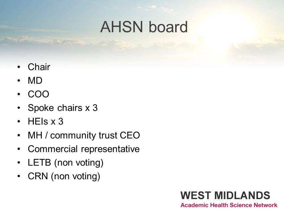 AHSN board Chair MD COO Spoke chairs x 3 HEIs x 3