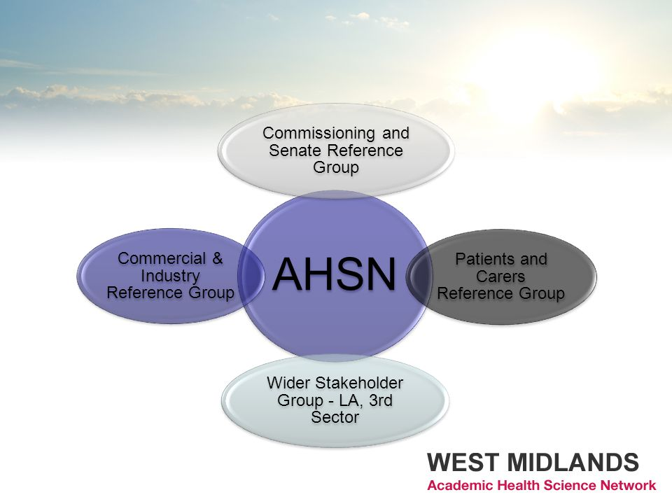 AHSN Commissioning and Senate Reference Group
