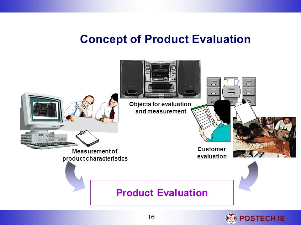 Concept of Product Evaluation