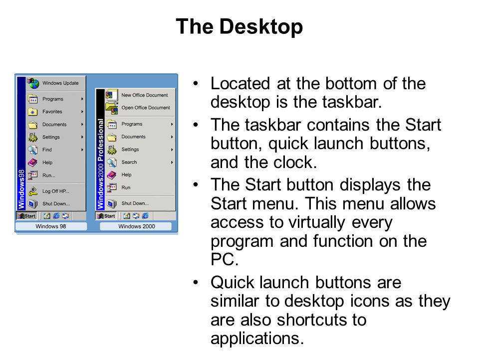 The Desktop Located at the bottom of the desktop is the taskbar.