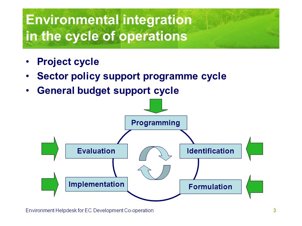 Environmental integration in the cycle of operations