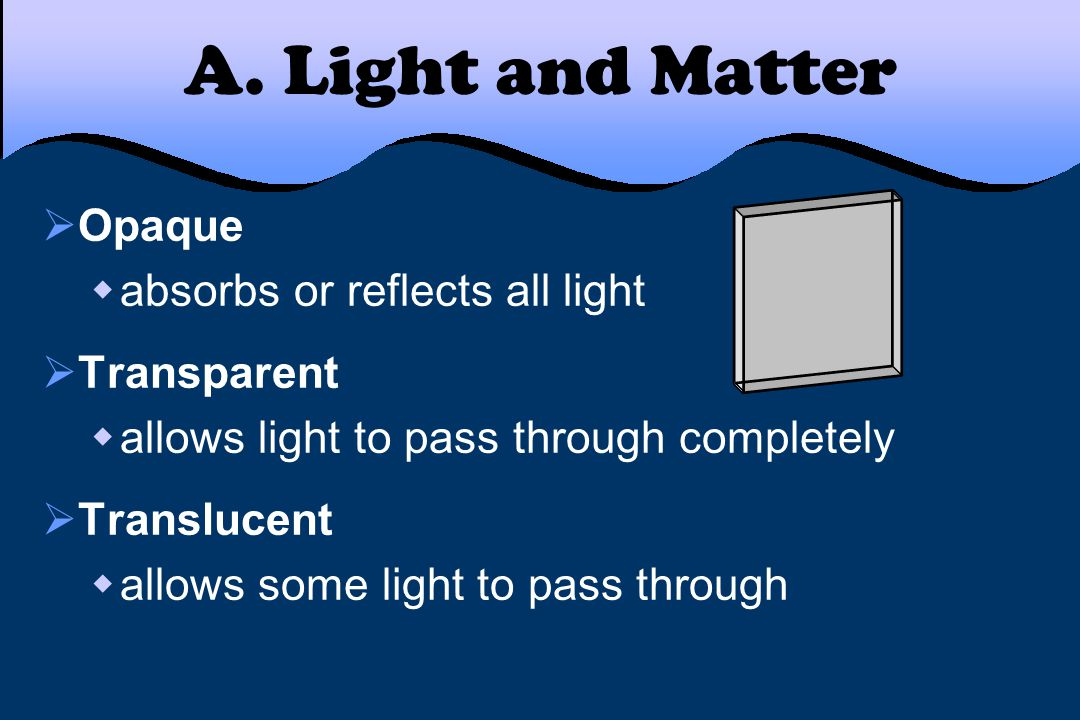 A. Light and Matter Opaque absorbs or reflects all light Transparent