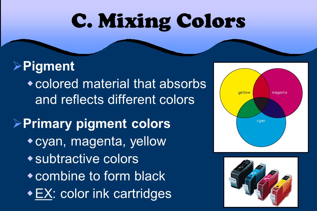 C. Mixing Colors Pigment