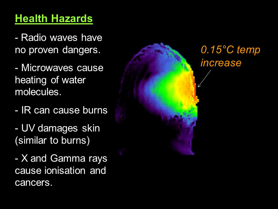 Health Hazards 0.15°C temp increase