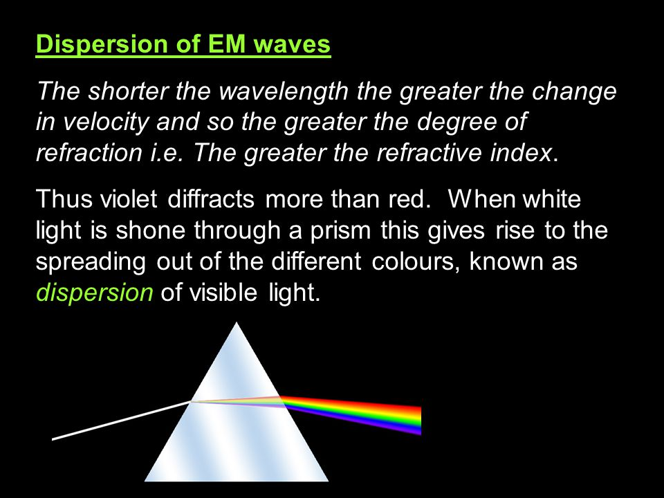Dispersion of EM waves