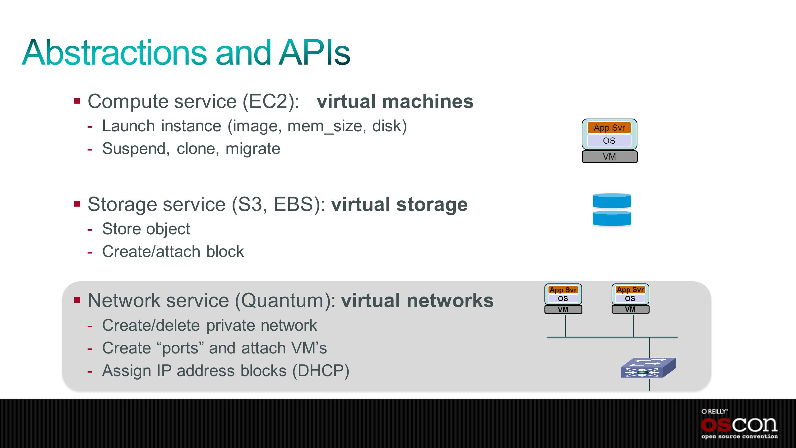 Abstractions and APIs Compute service (EC2): virtual machines