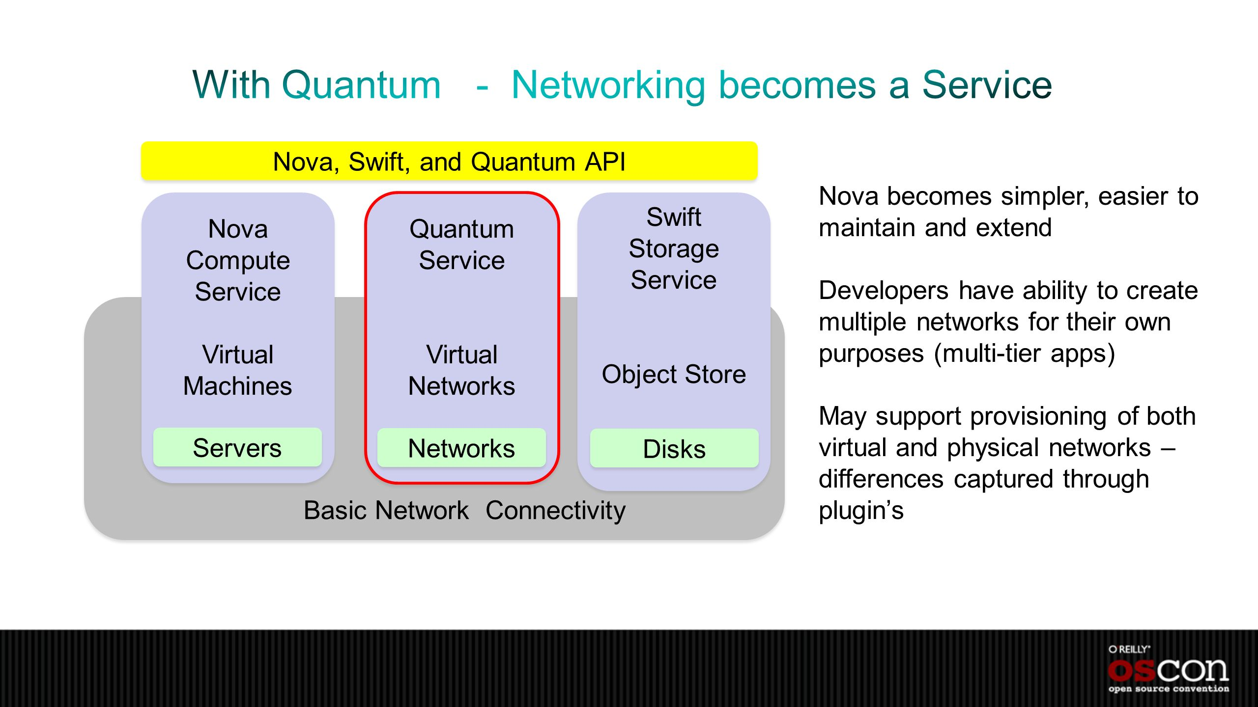 With Quantum - Networking becomes a Service