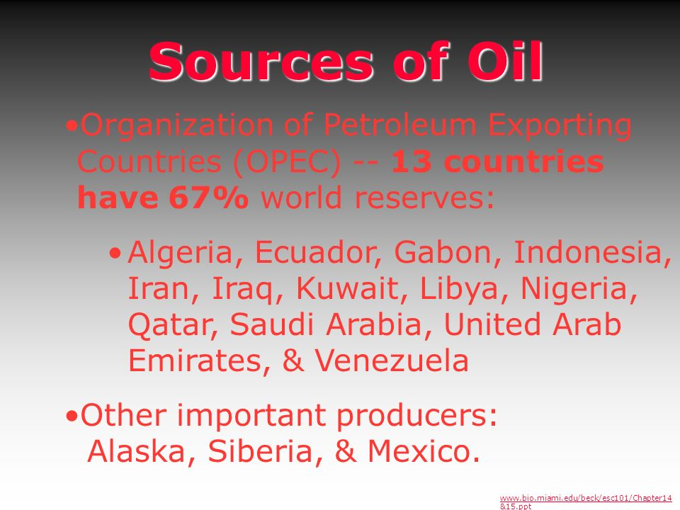 Sources of Oil Organization of Petroleum Exporting Countries (OPEC) countries have 67% world reserves: