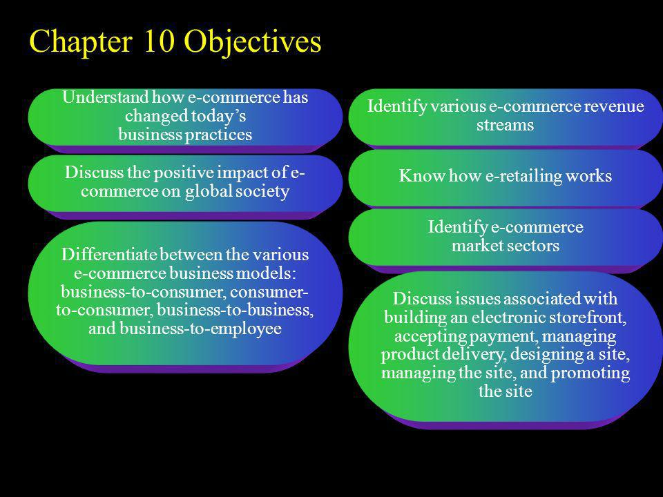 Chapter 10 Objectives Understand how e-commerce has changed today's business practices. Identify various e-commerce revenue streams.