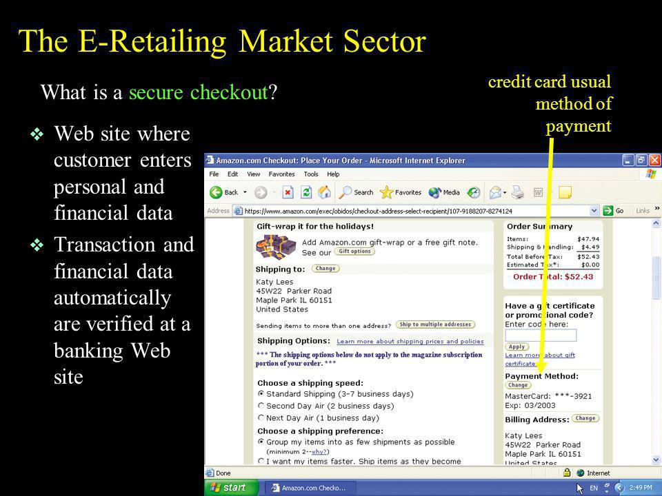 The E-Retailing Market Sector