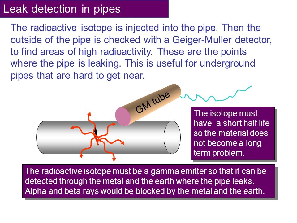 Leak detection in pipes