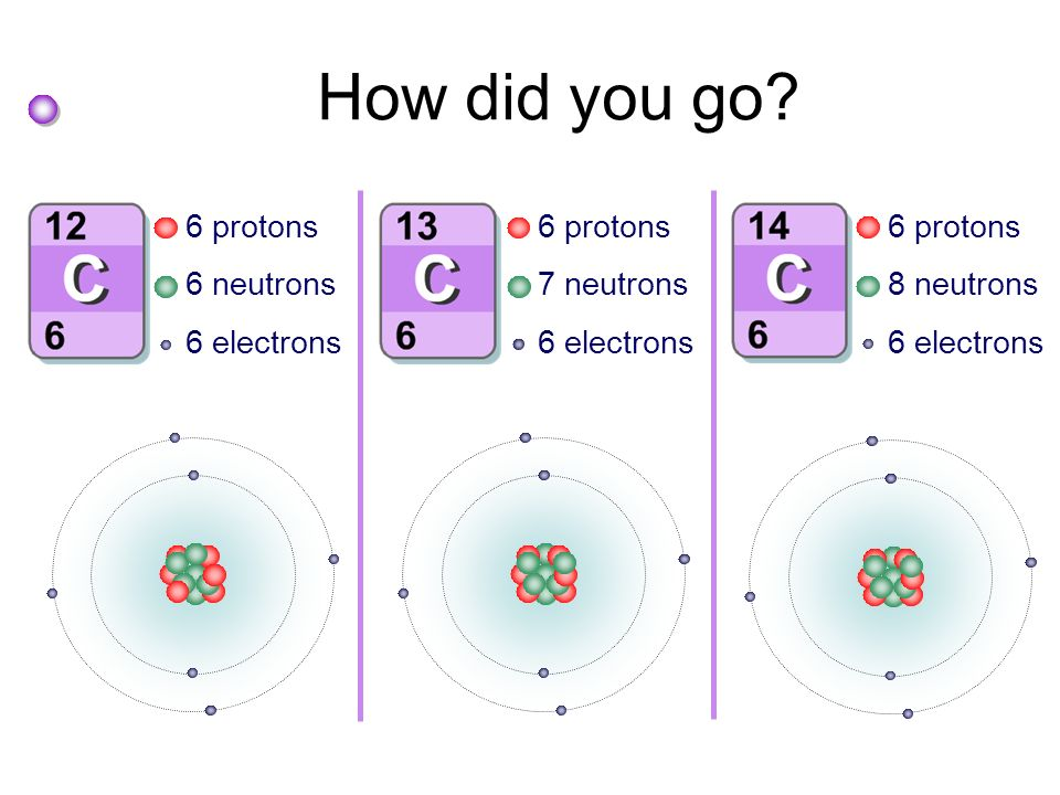 How did you go 6 protons 6 neutrons 6 electrons 6 protons 7 neutrons