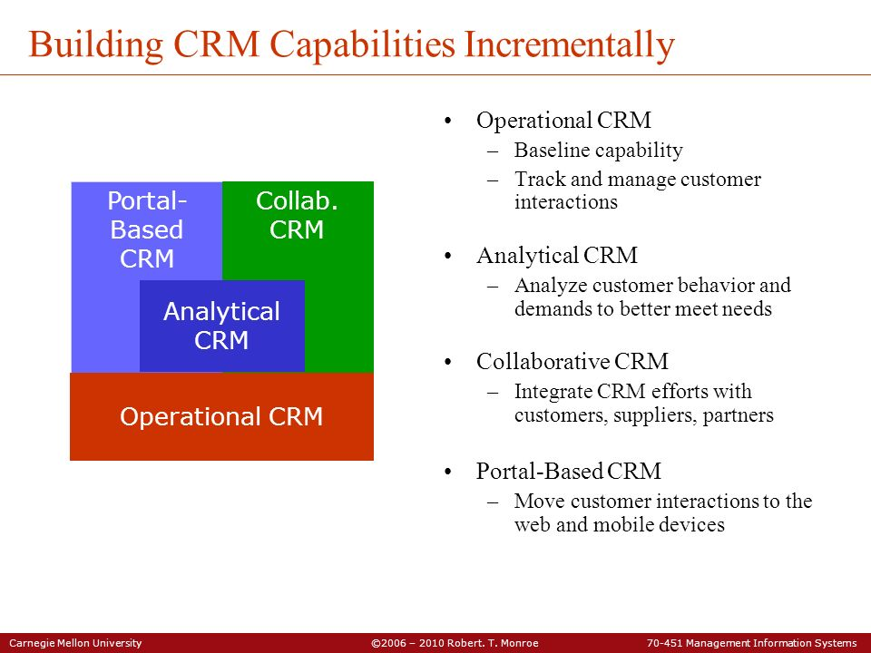 Building CRM Capabilities Incrementally