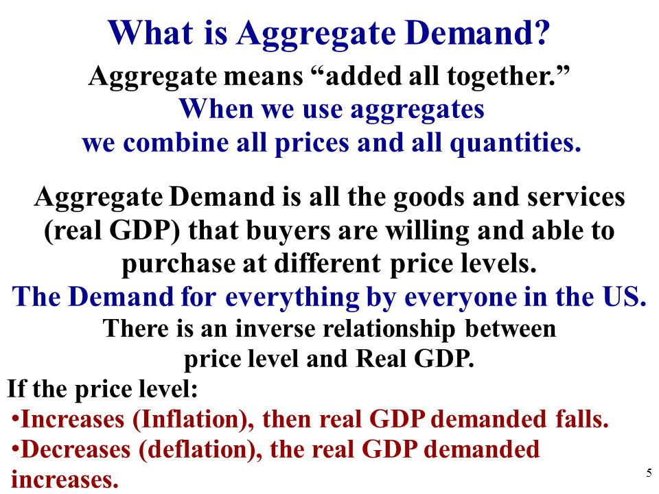 What is Aggregate Demand
