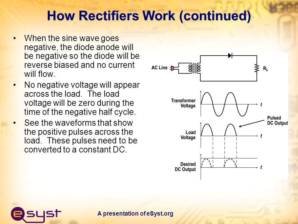 How Rectifiers Work (continued)