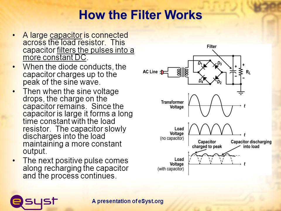 How the Filter Works A large capacitor is connected across the load resistor. This capacitor filters the pulses into a more constant DC.