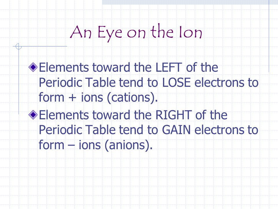 An Eye on the Ion Elements toward the LEFT of the Periodic Table tend to LOSE electrons to form + ions (cations).