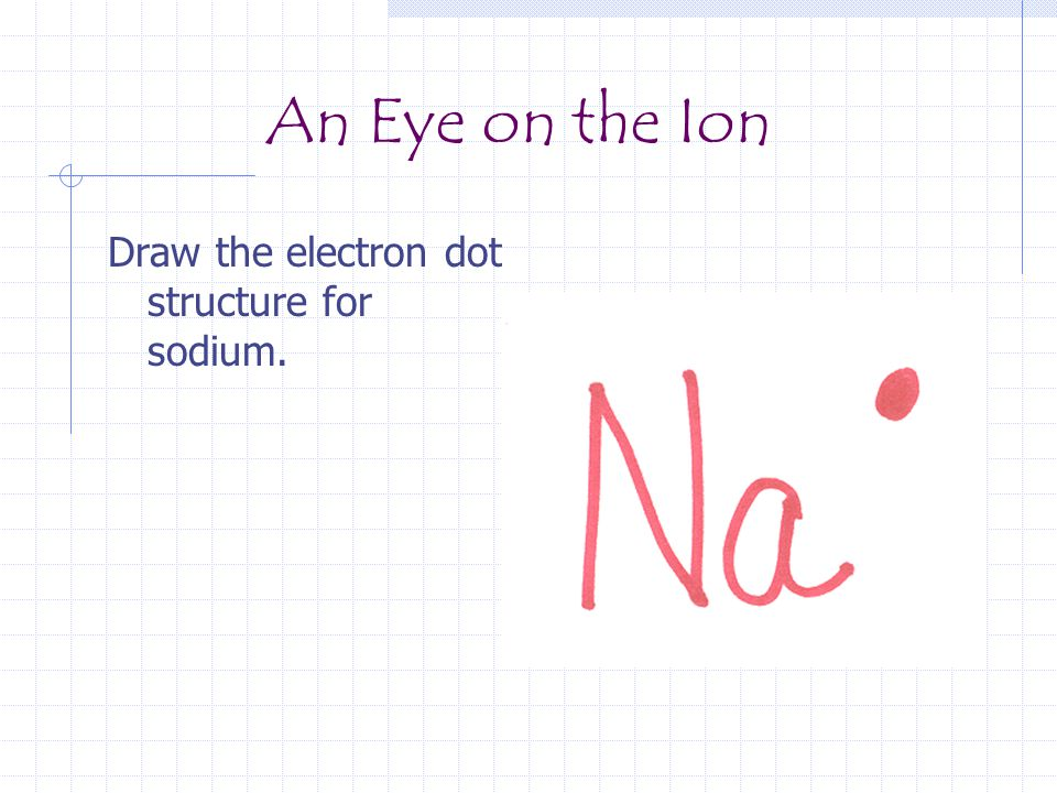 An Eye on the Ion Draw the electron dot structure for sodium.