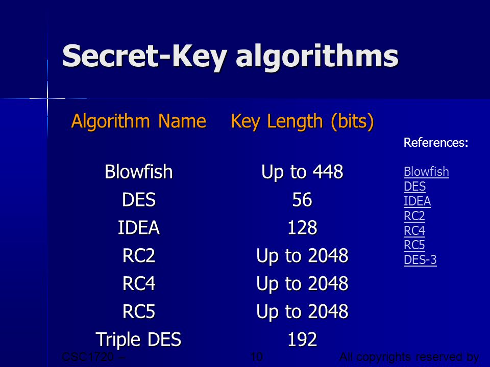 Secret-Key algorithms