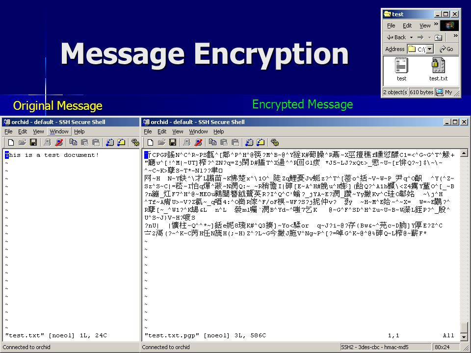 Message Encryption Original Message Encrypted Message