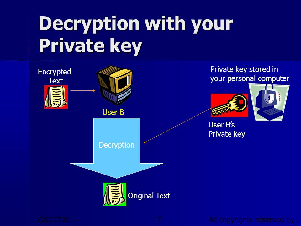 Decryption with your Private key