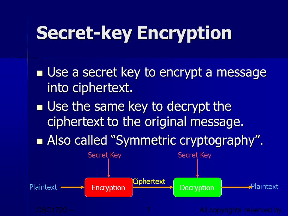 Secret-key Encryption