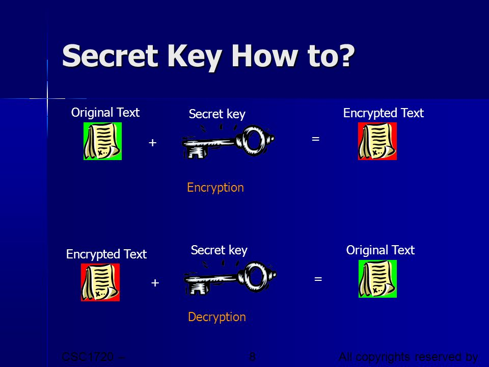 Secret Key How to Original Text Secret key Encrypted Text = +