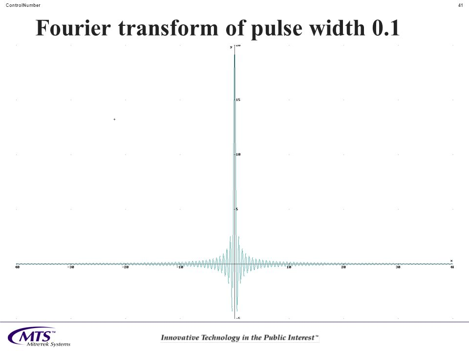 Fourier transform of pulse width 0.1