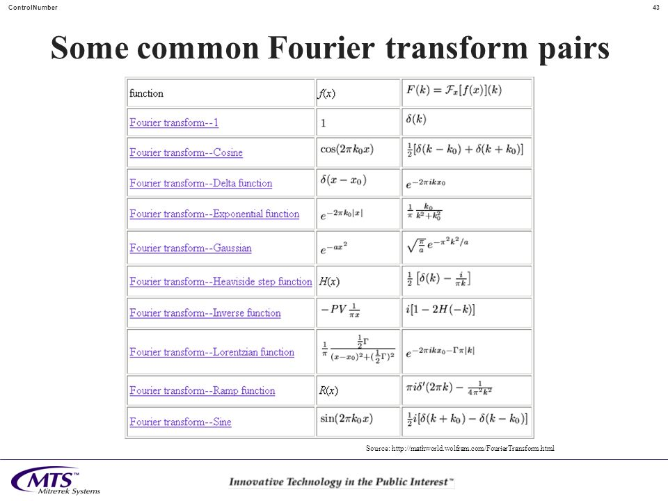 Some common Fourier transform pairs