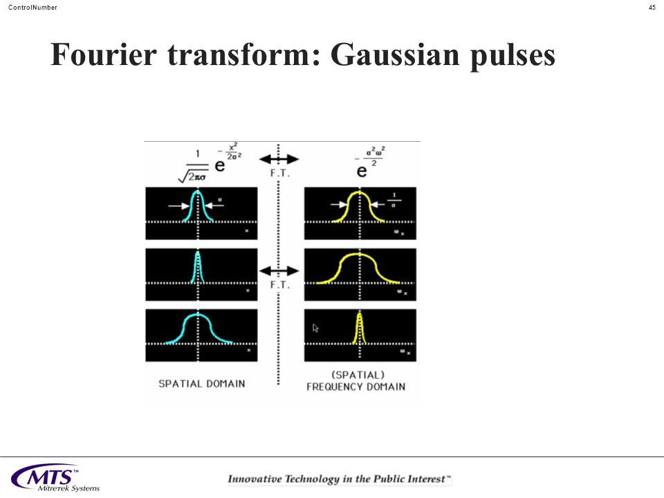 Fourier transform: Gaussian pulses