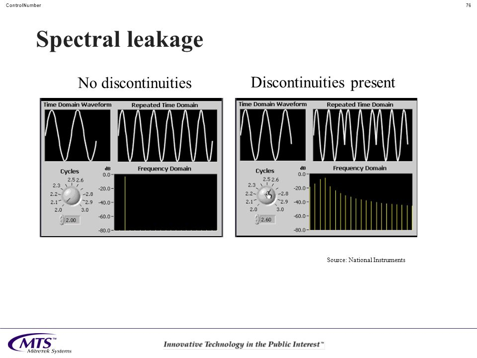 Spectral leakage No discontinuities Discontinuities present