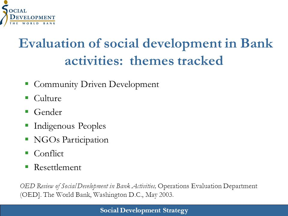 Evaluation of social development in Bank activities: themes tracked