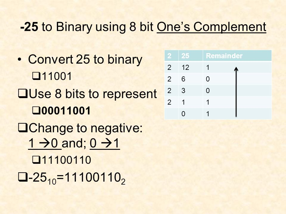 -25 to Binary using 8 bit One's Complement