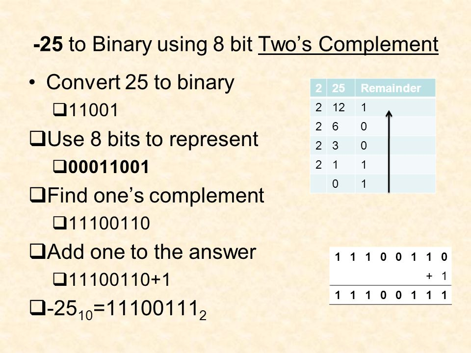 -25 to Binary using 8 bit Two's Complement