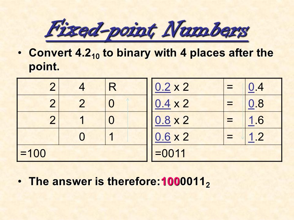 Fixed-point Numbers Convert 4.210 to binary with 4 places after the point. The answer is therefore:10000112.