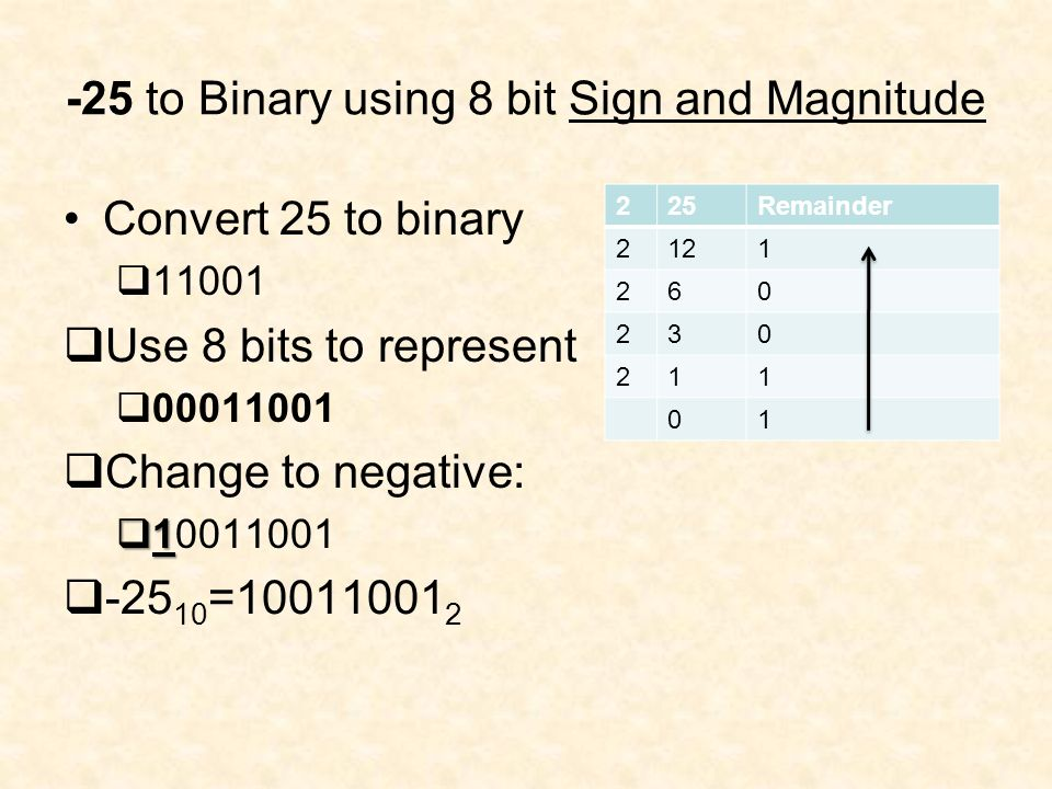 -25 to Binary using 8 bit Sign and Magnitude