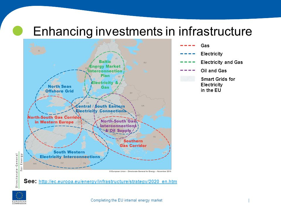 Enhancing investments in infrastructure
