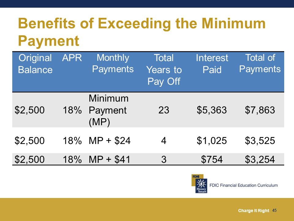 Benefits of Exceeding the Minimum Payment